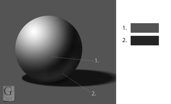 Drawn spheric shadow The Part One Rendering «