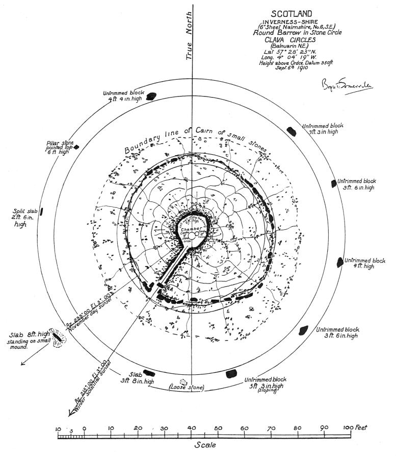 Drawn spheric stone circle Representative as Orientation of case