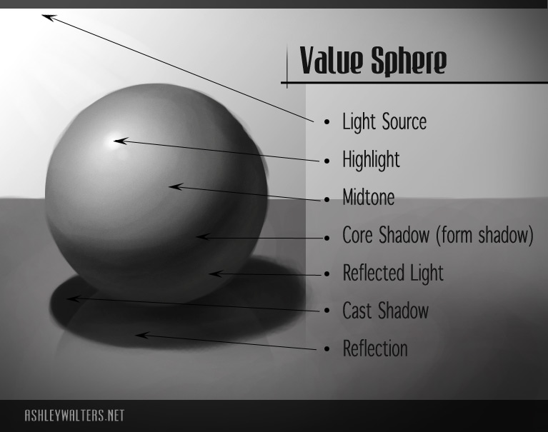 Drawn spheric value scale Value Chang's Rendering Art Classes