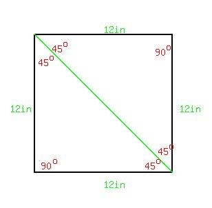 Drawn square The square floor diagonal Find