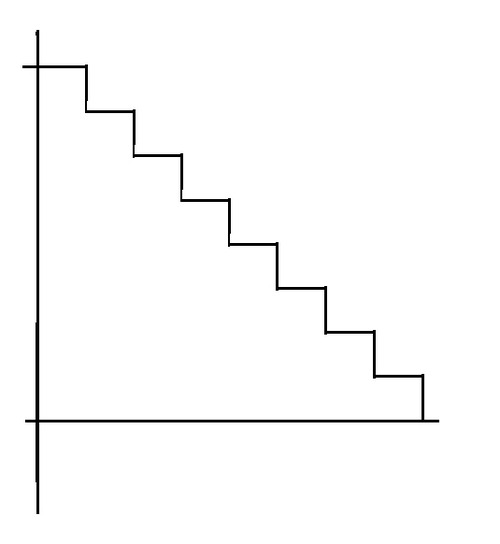 Drawn stairs At Crispity  all box