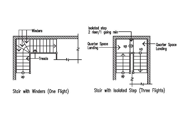 Drawn stairs dimension practice Below illustrated Great Resource Timber