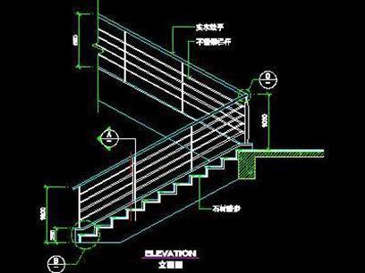 Drawn stairs dwg Autocad and 20 Autocad Drawing
