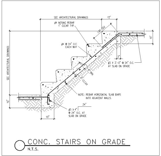 Drawn stairs section On more on Construction Pin