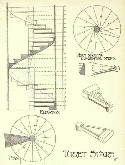 Drawn stairs section XIII Stone Stairs 187 Chapter