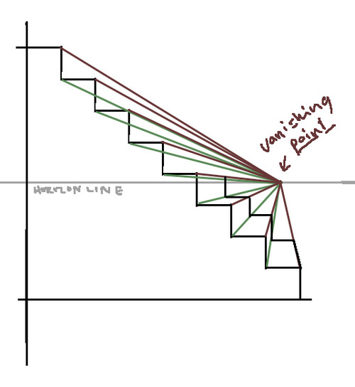 Drawn stairs simple You to Tips just easy
