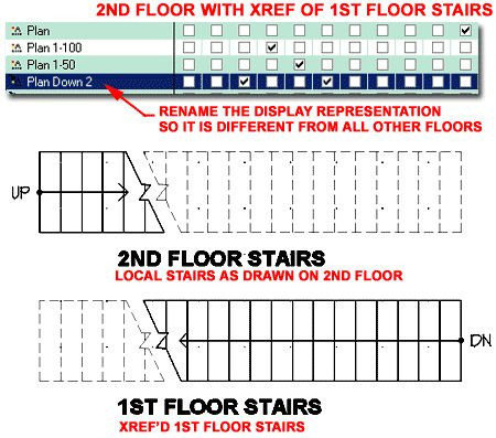 Drawn stairs technical drawing By Plan Pinned #stairs Architectural
