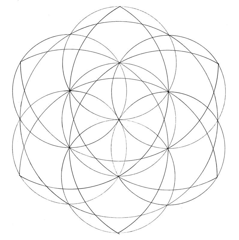Drawn star basic Radius as poles know of