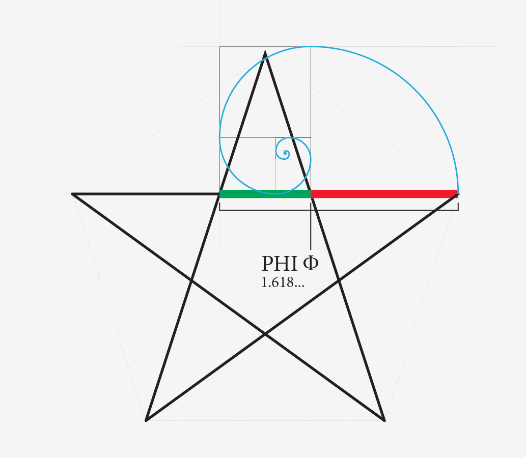Drawn stare giant Geometry Star painting Search pentagon