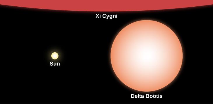 Drawn stare giant Is Stars illustration Sun Giants
