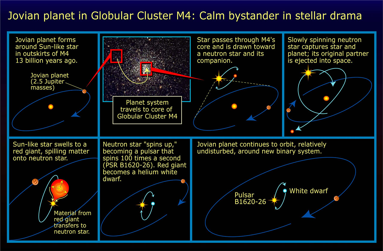 Drawn stare giant Star bystander in Image calm