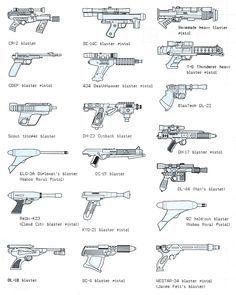 Drawn star wars blaster Wars stuff Search Exploded template