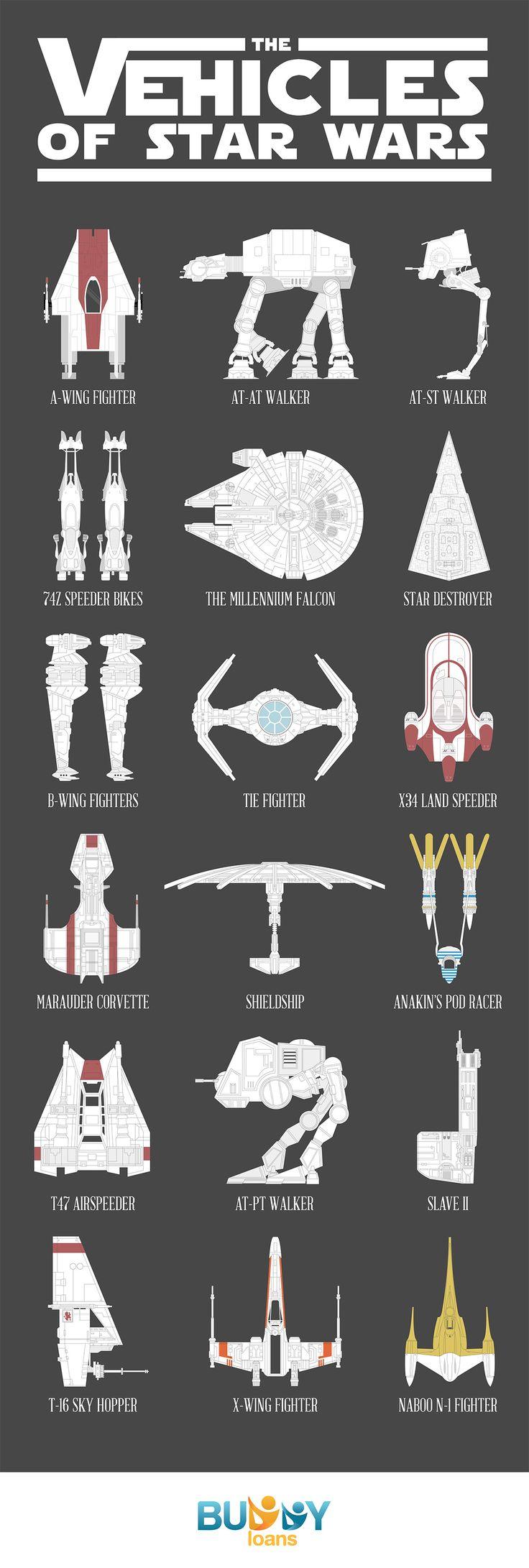 Drawn star wars just cause 3 #infographic Star Wars Pinterest Nerd