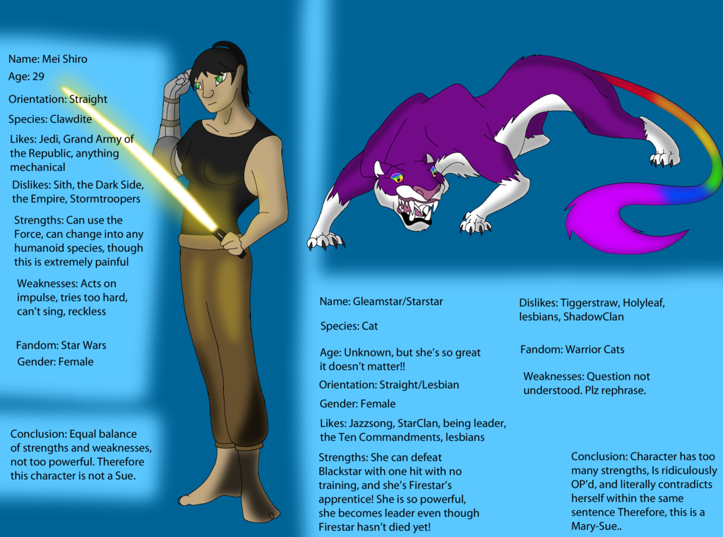Drawn star wars mary sue Chart DeviantArt Comparison Comparison by