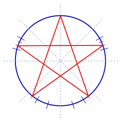 Drawn stare symmetrical 5 4 how to Star