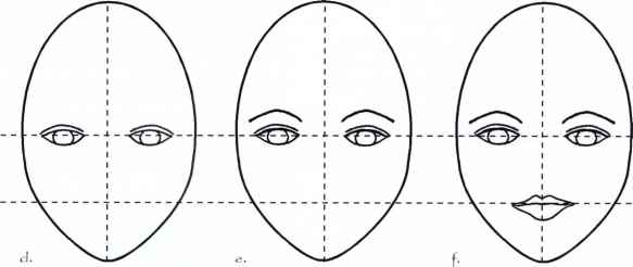 Drawn stare symmetrical View Symmetrical Face Illustration Martel