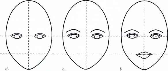 Drawn stare symmetrical Fashion Face Tutorial Draw Illustration