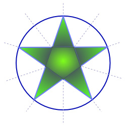 Drawn stare symmetrical Star How to 5 Easy