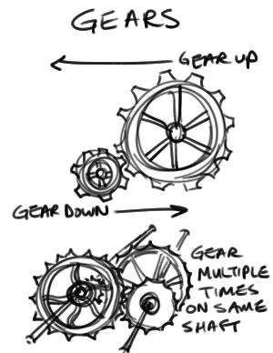 Drawn steampunk face Draw Steampunk Machines How to