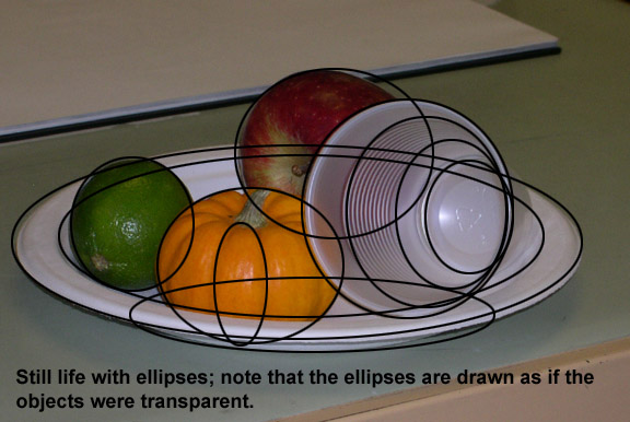Drawn still life basketball Complete drawing cup ellipses? plate