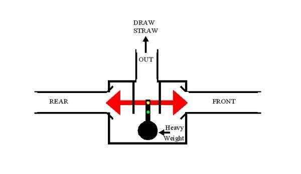 Drawn straw diesel Prime with Loosing Diesel Straw??