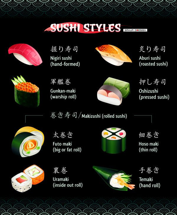 Drawn sushi Be of ideas Will Best