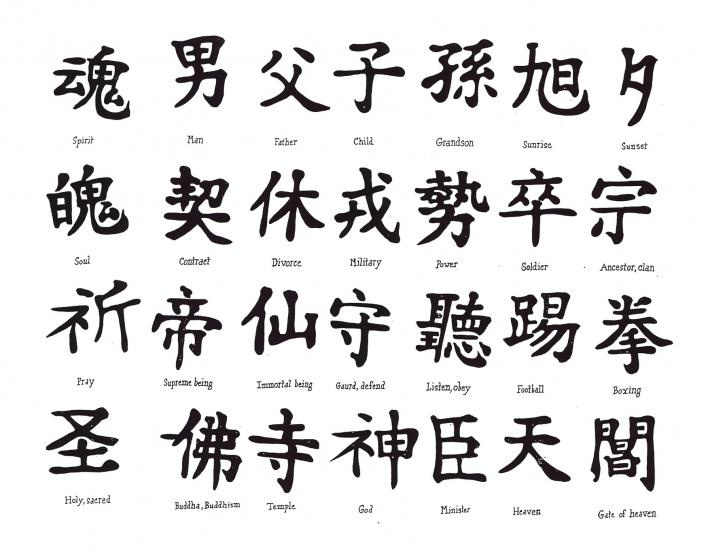 Drawn symbol numerical Chinese Chinese Design images 60