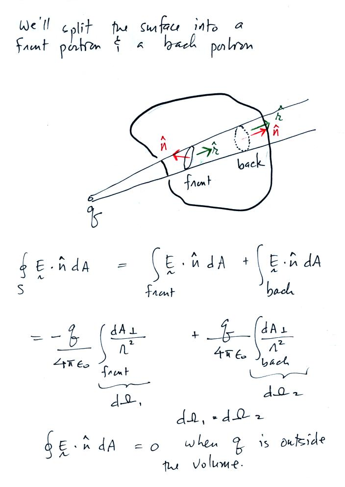 Drawn sykol integral 3 of pt because might