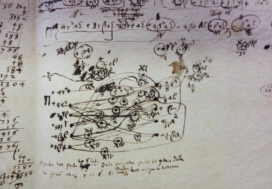 Drawn symbol integral Dropping Diagrammatic Blog form Leibniz