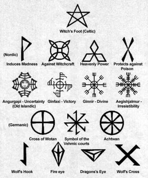 Drawn symbol little On Sigils Pinterest Magical 179