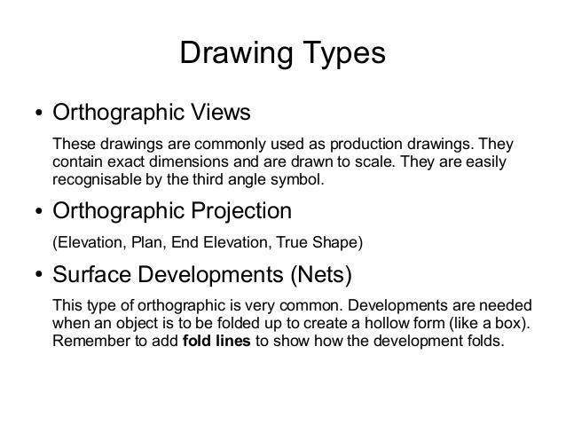 Drawn symbol communication Communication 5 Drawing National Graphic