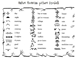 Drawn symbol little 25+ ideas to Native Pinterest