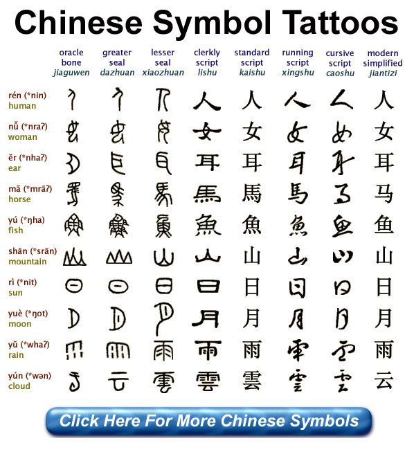 Drawn symbol symbol name And chinese symbols meanings 35