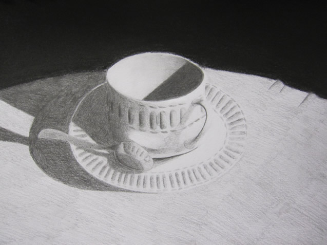 Drawn teacup cup saucer Values source the create eliptical