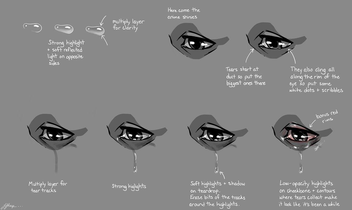 Drawn tears detail drawing Frecklesordirt Tears Tears on frecklesordirt