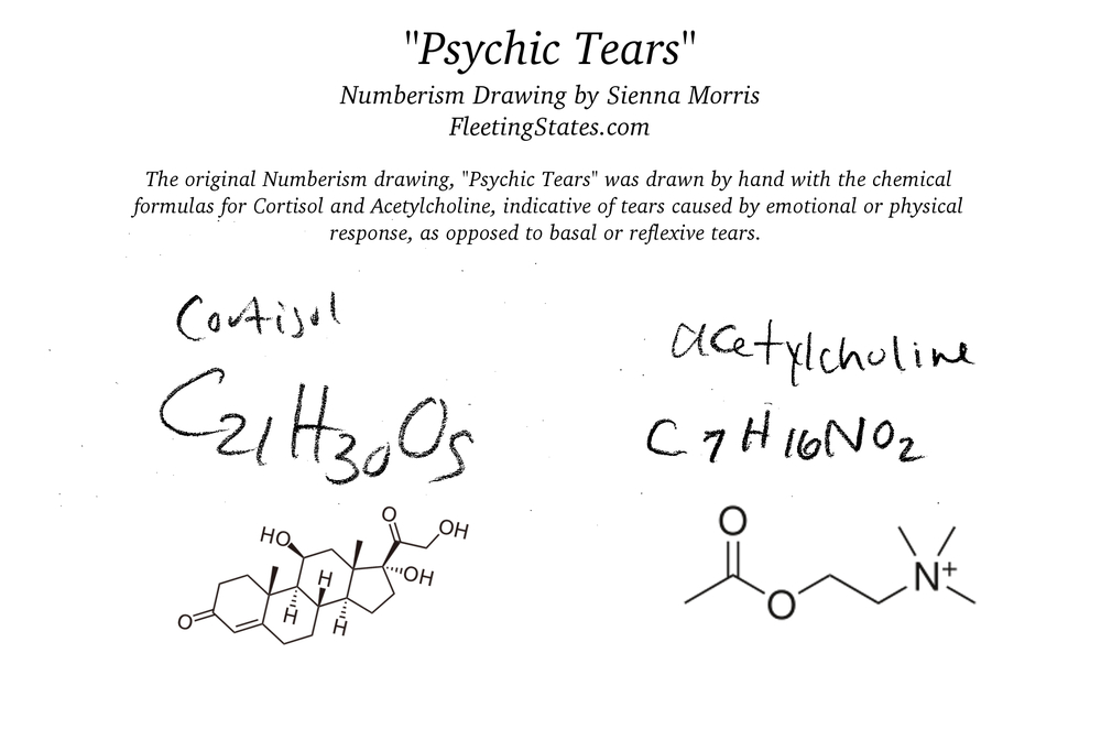 Drawn tears emotional Psychic States Art Print Tears