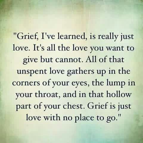 Drawn tears grief For grief Death on Best
