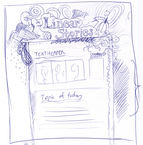 Drawn templates  Sketchy templates graphics Gadget sketch
