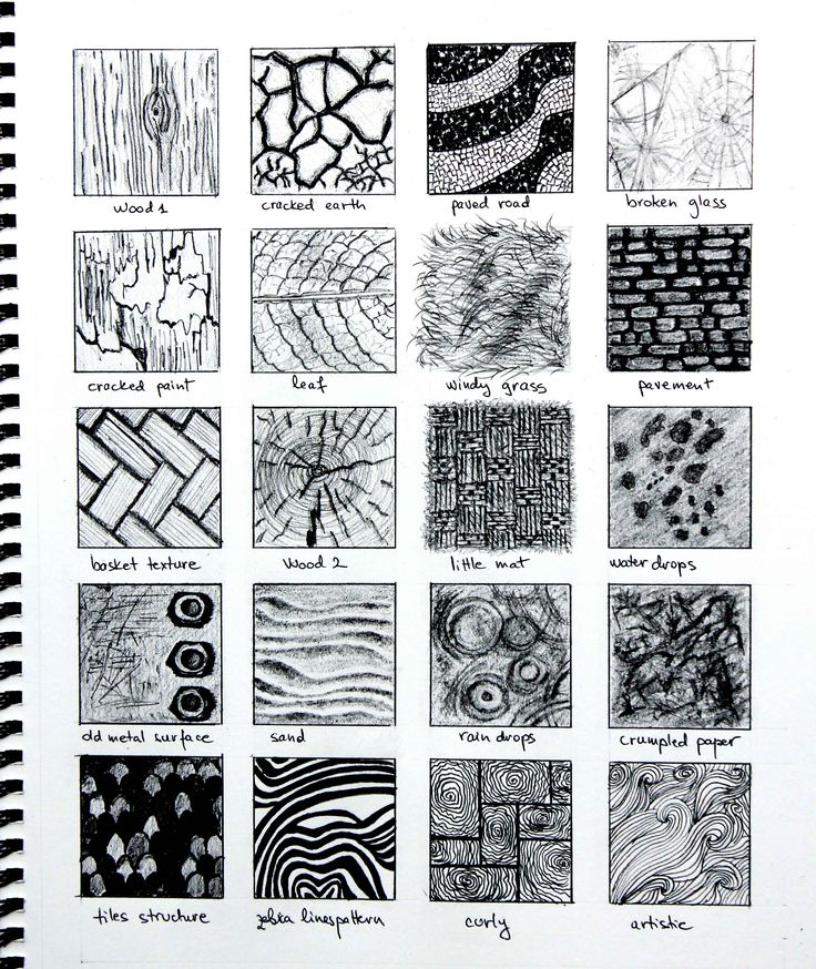 Drawn texture Pinterest drawing Drawing on Textures