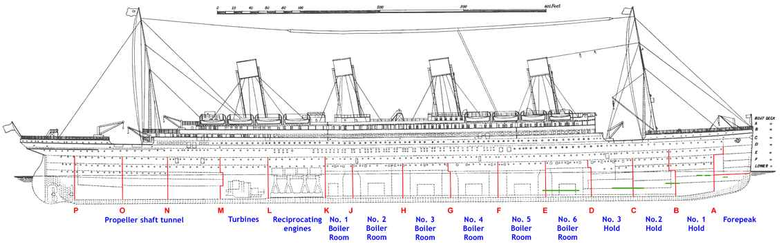 Drawn titanic front HER jpg TITANIC Guides 4
