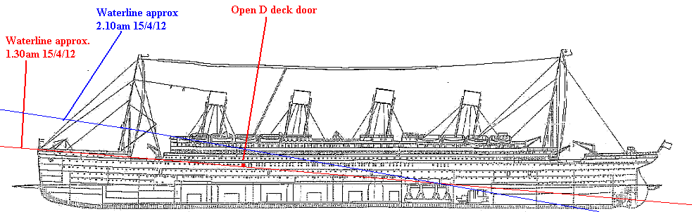Drawn titanic side view  Titanic_side_d_deck PNG