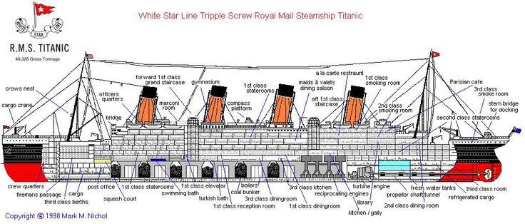 Drawn titanic side view  Titanic Titanic More Cutaway