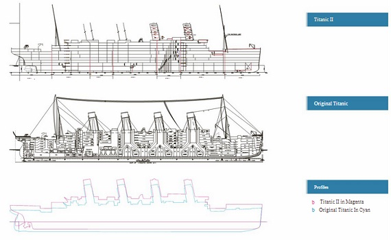 Drawn titanic titanic 2 Been China's II II Plans