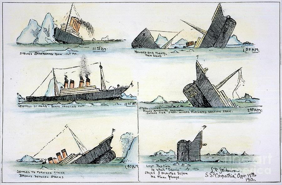 Drawn titanic titanic sinking Why 3 the Titanic Question