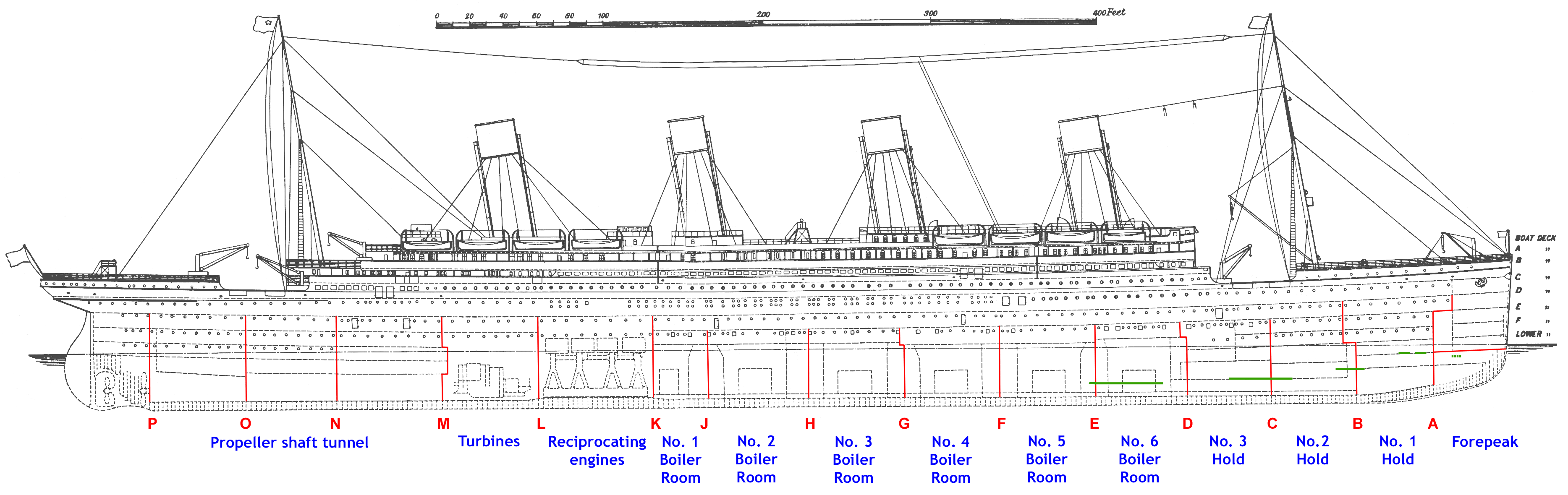Drawn titanic front Wide tiny slits RMS adult's