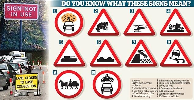Drawn toad road milestone To Motoring have British rid