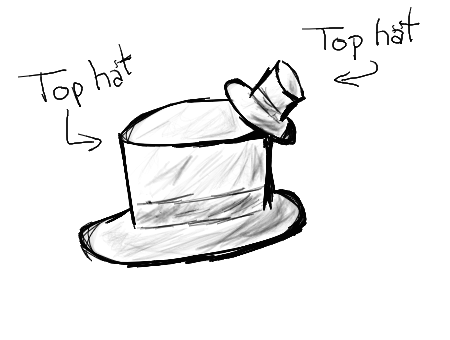 Drawn top hat line drawing Hat Comment Forum: Draw wearing