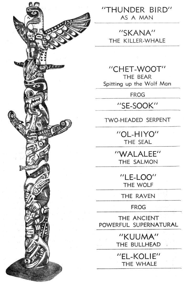 Totem Pole clipart tlingit indians More on images Totem 77