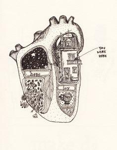 Drawn triipy heart Pin Human drawing Most Heart