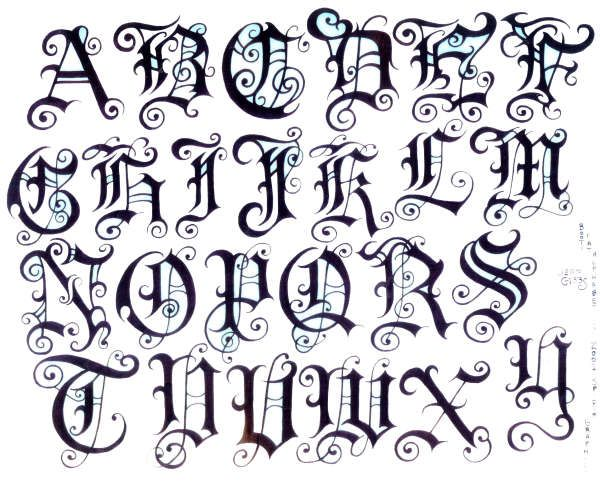 Drawn typeface old english Tattoo about English Fancy Old